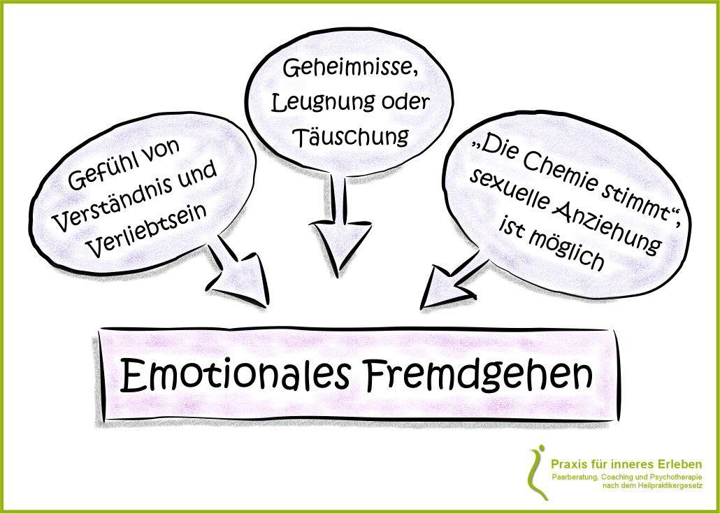 emotionale affäre forum